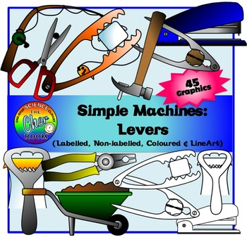 Simple Machines Levers Cliparts ( Moments, Turning Effects of Forces)