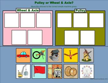 Simple Machines – Levers, Pulleys, and Wheel & Axles – A SmartBoard Introduction