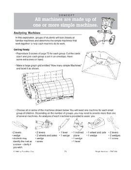 Simple Machines: Machines Are Made of Simple Machines