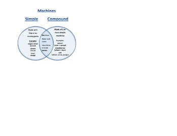 Simple Machines Notes