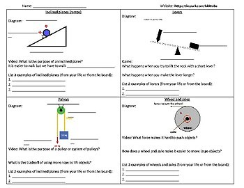 Simple Machines Online Guided Notes