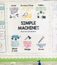 Simple Machines Poster