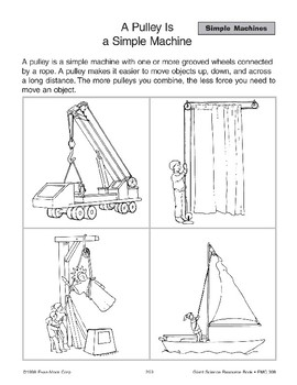 Simple Machines: Pulley