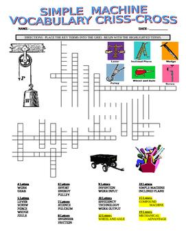 Simple Machines Puzzle