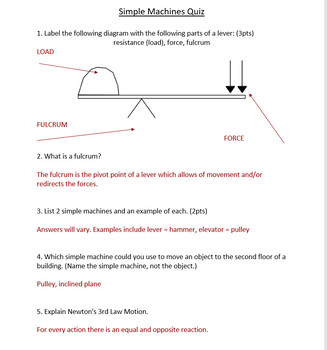 Simple Machines Quiz and Answer Key