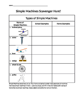 Simple Machines Scavenger Hunt!