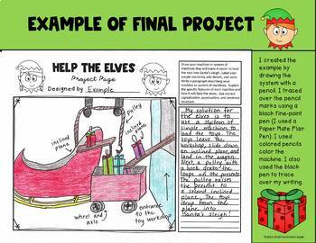 Simple Machines Science and Writing Project {Christmas Theme}