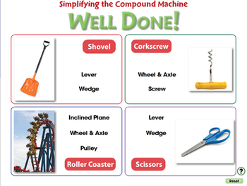 Simple Machines: Simplifying the Compound Machine - PC Gr. 5-8