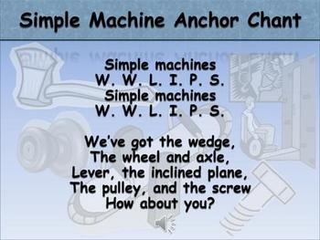 Simple Machines Song Anchor Chart and Anchor Chant Audio - King Virtue