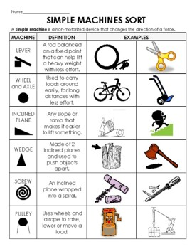 Simple Machines Sort Cut And Paste Examples Definitions Create An Invention
