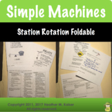 Simple Machines Station Rotation