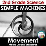 Simple Machines 2nd Grade Science