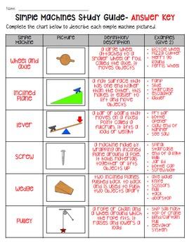 Karl Kuhn- Basic Physics A self teaching guide - SlideShare