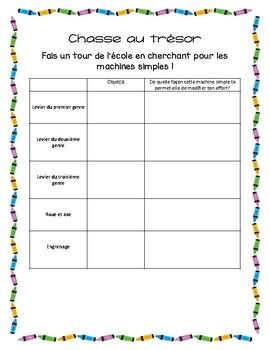 Simple Machines Treasure Hunt - French