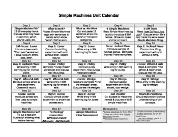 Simple Machines Unit Calendar
