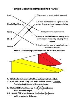 Simple Machines Unit Study Answer Key