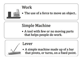 Simple Machines Vocabulary