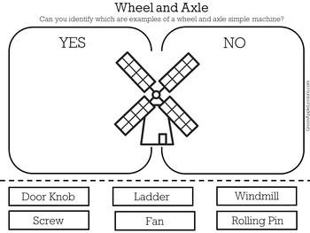 Simple Machines Worksheet   Simple Machine Activity   Wheel and Axle Worksheet