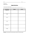 Simple Machines and Work Guided Notes + Practice Problems