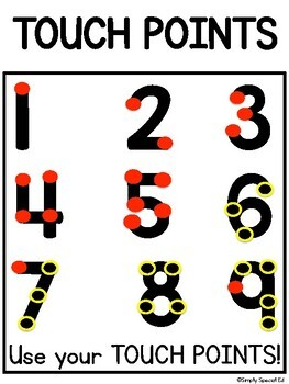 Simple Math 2:Touch Point Addition for Special Education