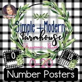 Simple + Modern Farmhouse Number Posters