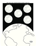 Simple Moon Phases