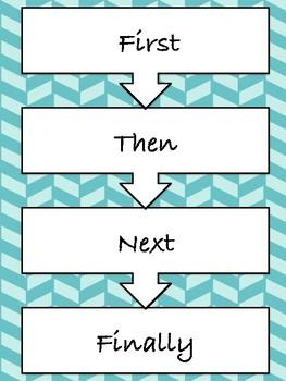 Simple Multistep Templates