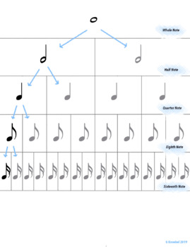 Simple Note Pyramid - Music Theory