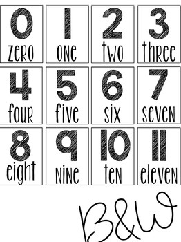 Simple Number Posters