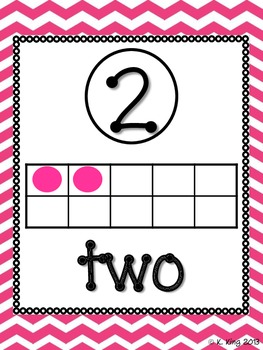 Simple Number Posters - Bright Chevron