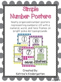 Simple Number Posters - Bright Polka Dots