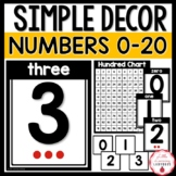 Simple Classroom Decor Numbers 0-20 Posters