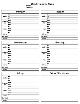 Simple One Page Lesson Plans - editable / unlocked