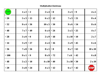 Simple Operations Dominoes