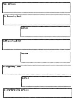 Simple Paragraph Graphic Organizer
