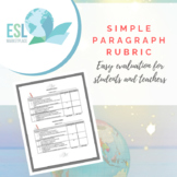 Simple Paragraph Rubric for ELLs (Fillable PDF)
