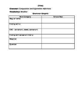 Simple Past - Grammar Summary - Graphic Organizer - Blank Fields