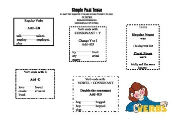 Simple Past Tense Chart