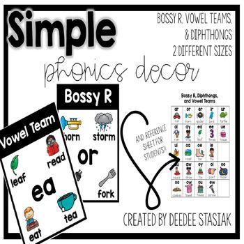 Simple Phonics Posters - Bossy R, Vowel Teams and Diphthongs
