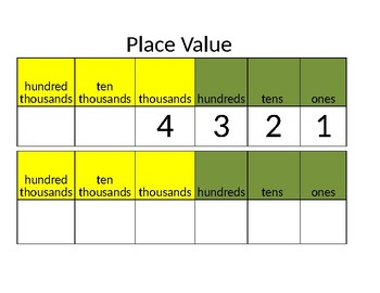 Simple Place Value Chart