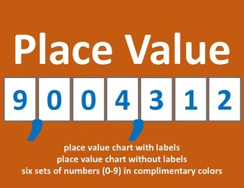 Simple Place Value Charts