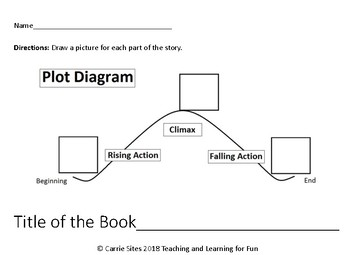 Plot Diagram and Sequencing Activities