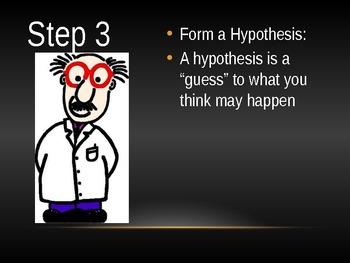 Simple PowerPoint on the Scientific Method