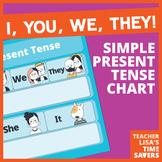 Simple Present Tense Chart - VIPKID Online Learning