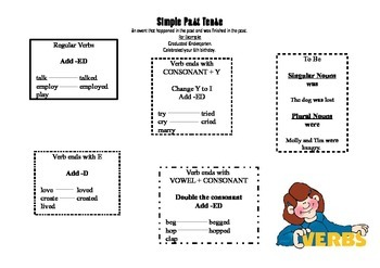 Simple Present and Past Cheat Sheet