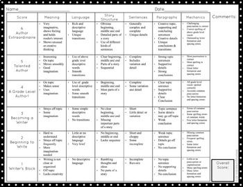 Writing and Editing Checklist and Rubric