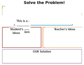 Simple Problem Solving Visual