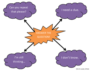Simple Question Answering Flow Chart