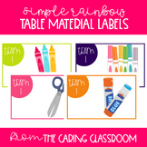 Simple Rainbow Table Material Labels with Clipart