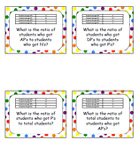 Simple Ratio Task Cards